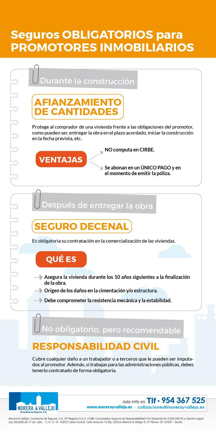 infografía seguros promotores